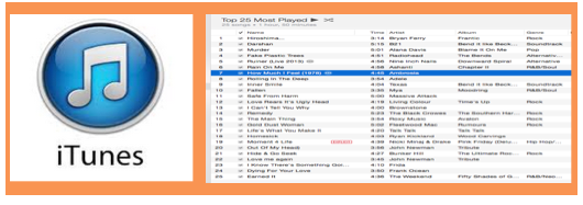 My 'Top 25 Most Played' Songs According toiTunes