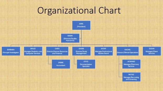 NvChart.OrgStaffChart